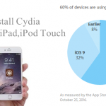 Cydia for iOS 9 & 10 running iPhone, iPad, iPod Touch