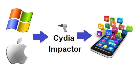 cydiaimpactor